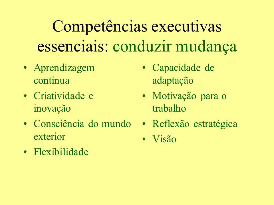 Competências executivas essenciais: conduzir mudança