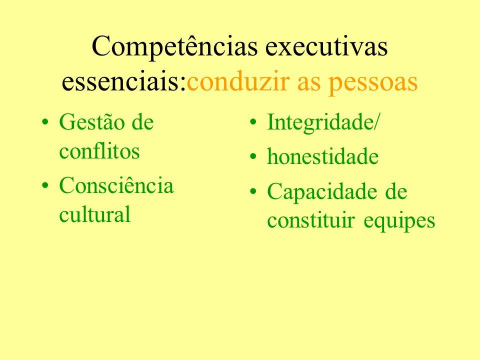 Competências executivas essenciais:conduzir as pessoas
