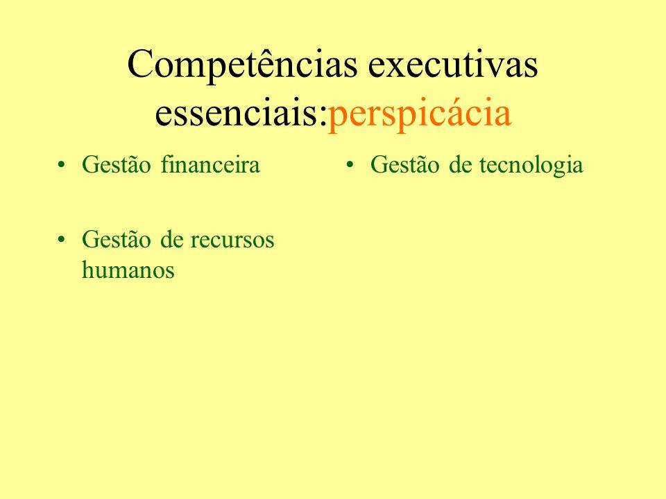 Competências executivas essenciais:perspicácia