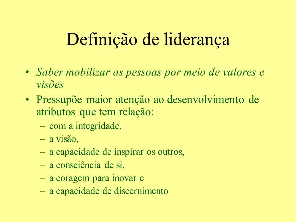 Definição de liderança