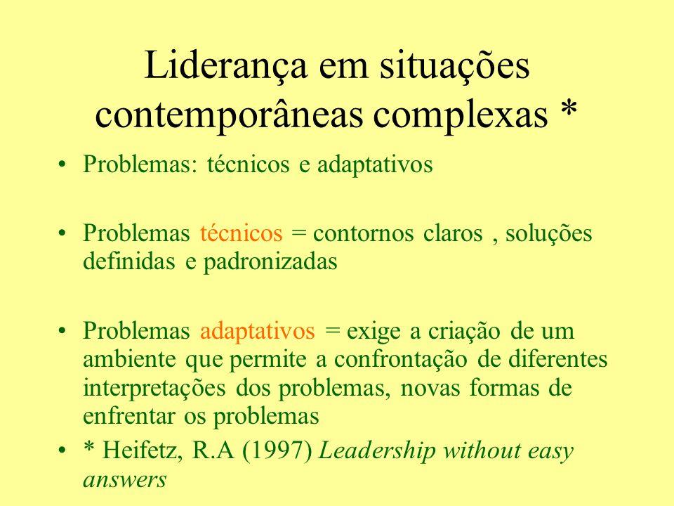 Liderança em situações contemporâneas complexas *