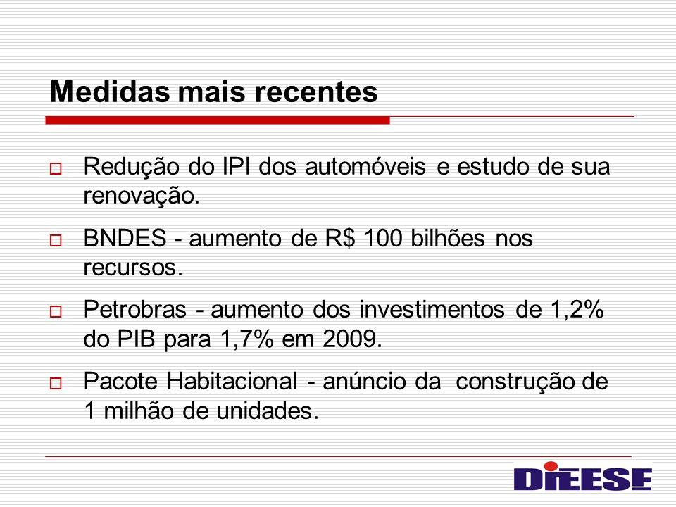Medidas mais recentes Redução do IPI dos automóveis e estudo de sua renovação. BNDES - aumento de R$ 100 bilhões nos recursos.