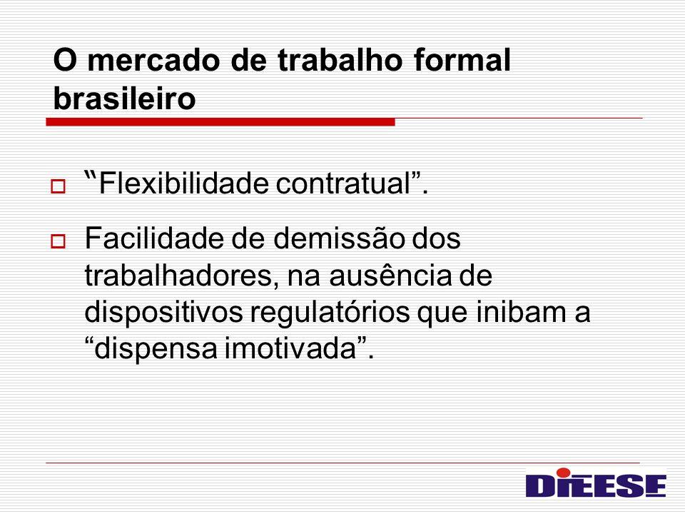 O mercado de trabalho formal brasileiro