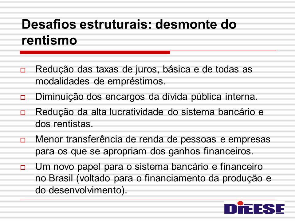 Desafios estruturais: desmonte do rentismo