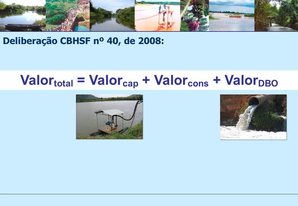 Valortotal = Valorcap + Valorcons + ValorDBO