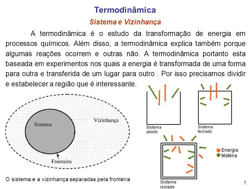 Termodinâmica Sistema e Vizinhança