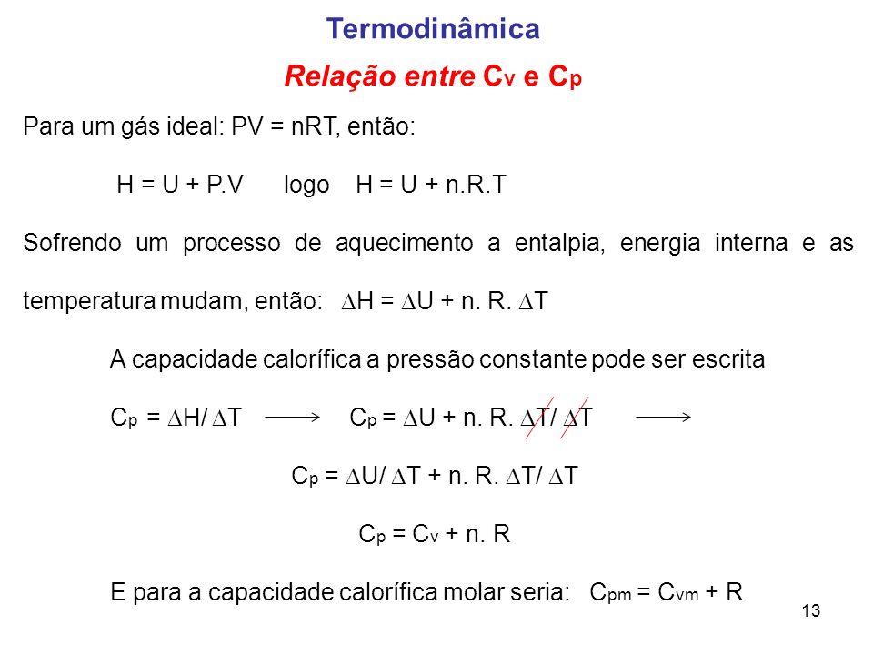 Termodinâmica Relação entre Cv e Cp