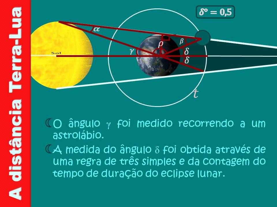 A distância Terra-Lua O ângulo γ foi medido recorrendo a um astrolábio.