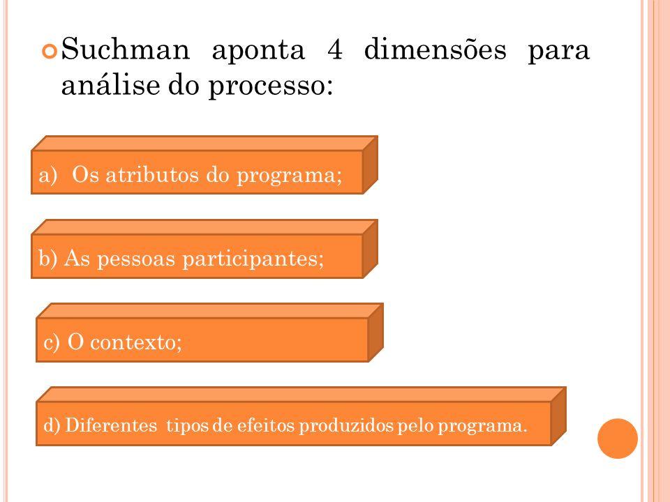 Suchman aponta 4 dimensões para análise do processo: