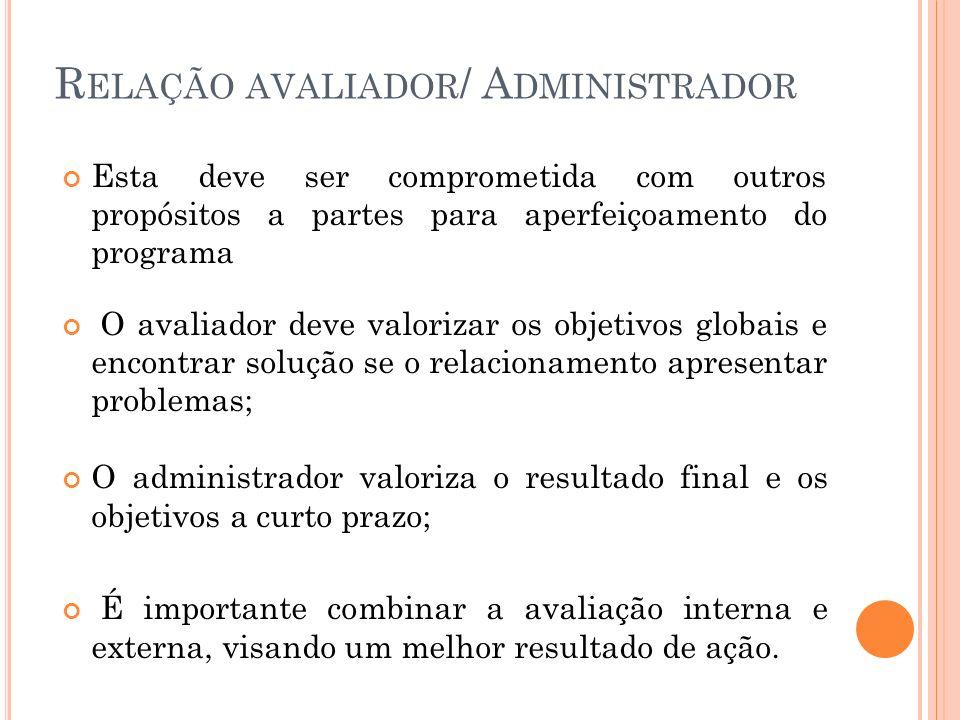 Relação avaliador/ Administrador