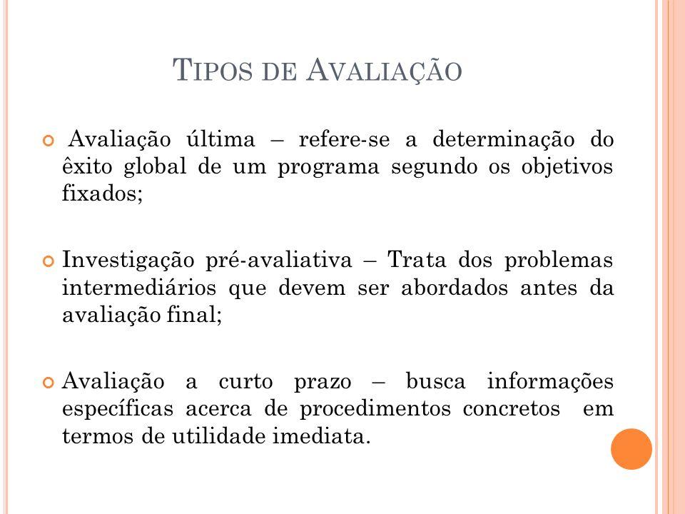 Tipos de Avaliação Avaliação última – refere-se a determinação do êxito global de um programa segundo os objetivos fixados;