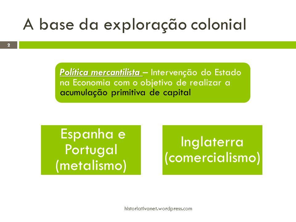 A base da exploração colonial