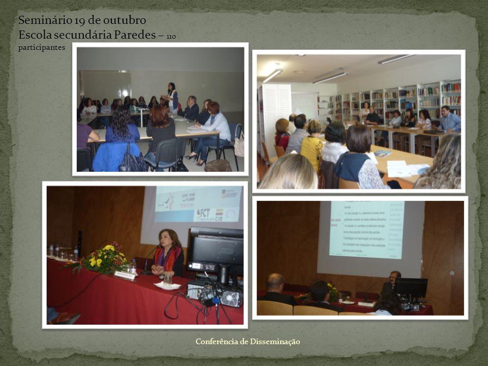 Escola secundária Paredes – 110 participantes