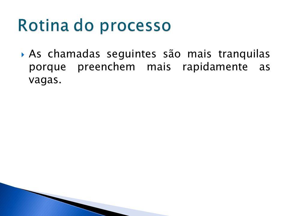 Rotina do processo As chamadas seguintes são mais tranquilas porque preenchem mais rapidamente as vagas.