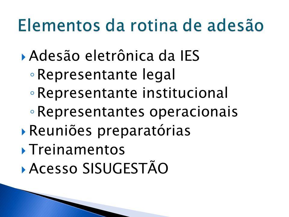 Elementos da rotina de adesão