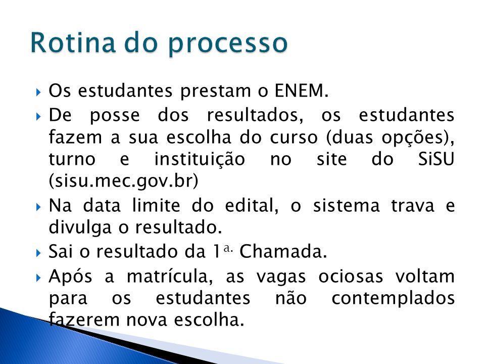 Rotina do processo Os estudantes prestam o ENEM.