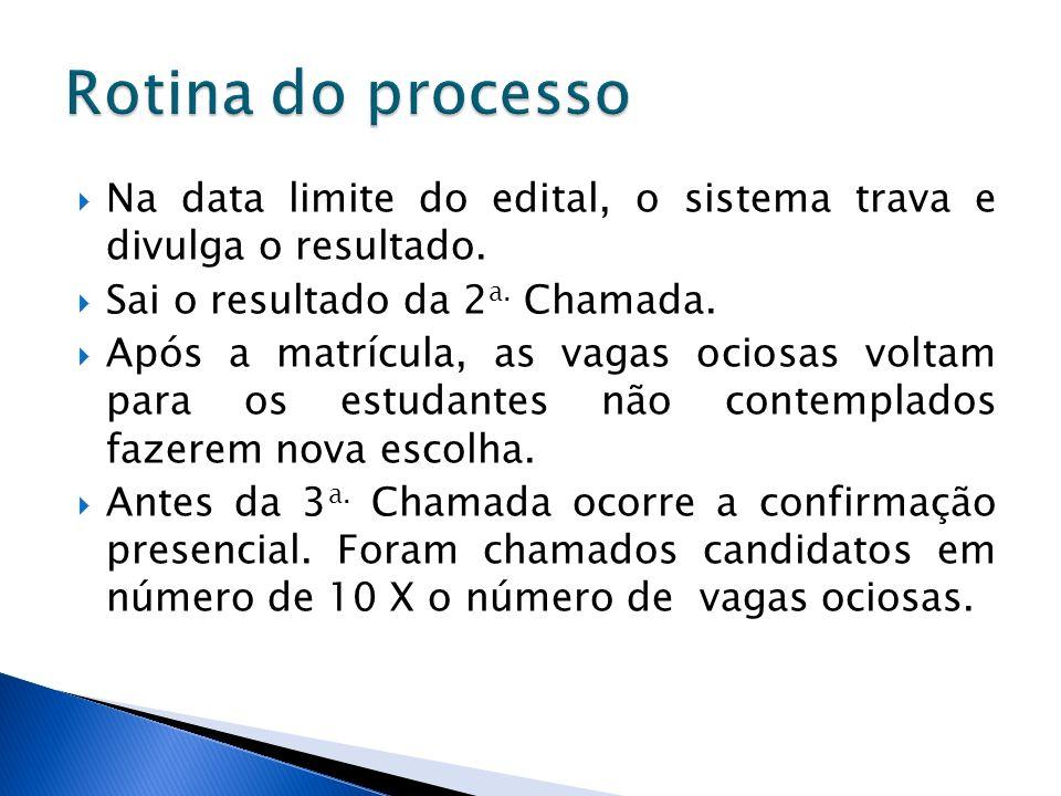 Rotina do processo Na data limite do edital, o sistema trava e divulga o resultado. Sai o resultado da 2a. Chamada.