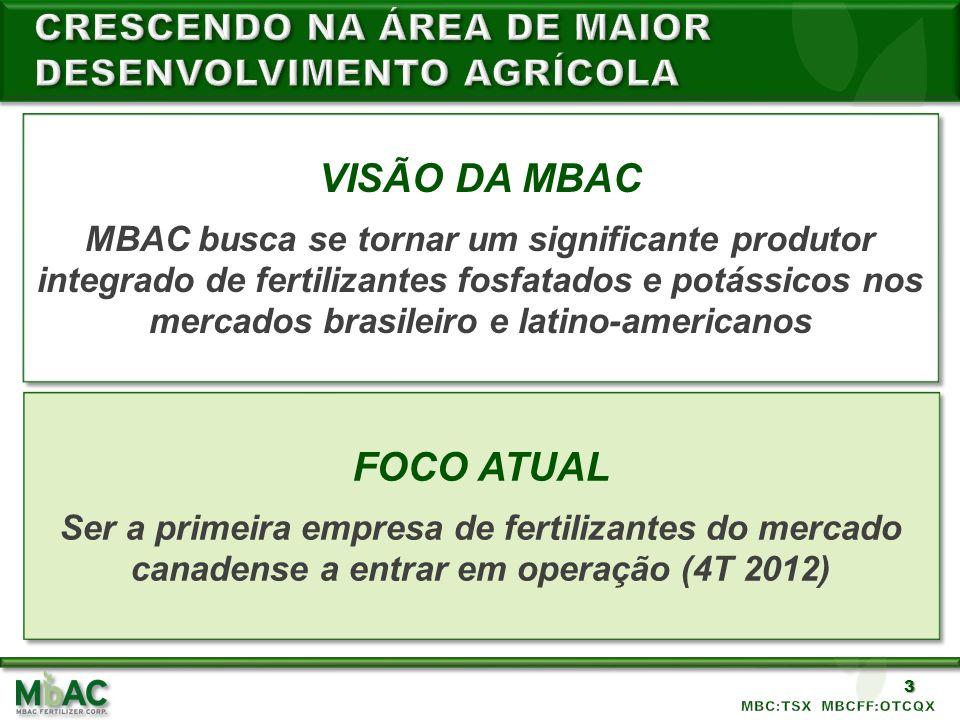 VISÃO DA MBAC FOCO ATUAL