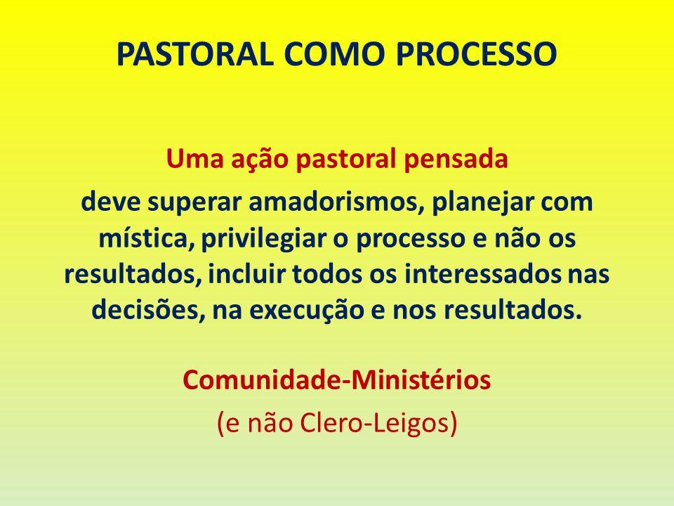PASTORAL COMO PROCESSO