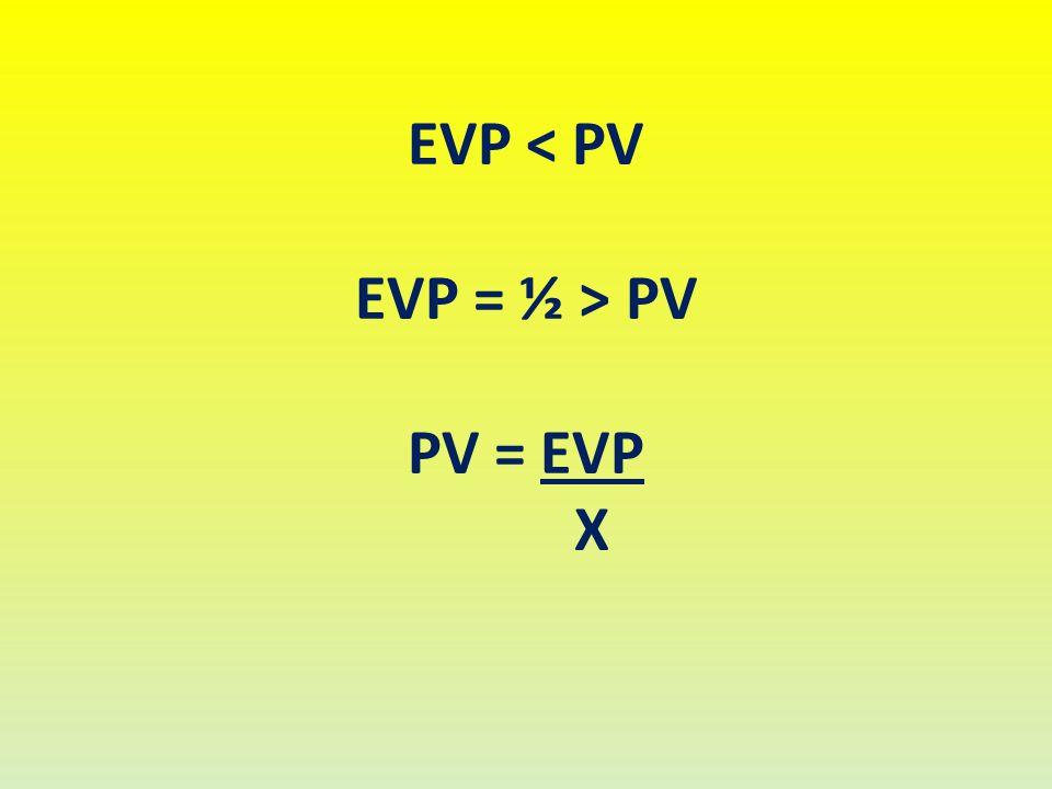 EVP < PV EVP = ½ > PV PV = EVP X