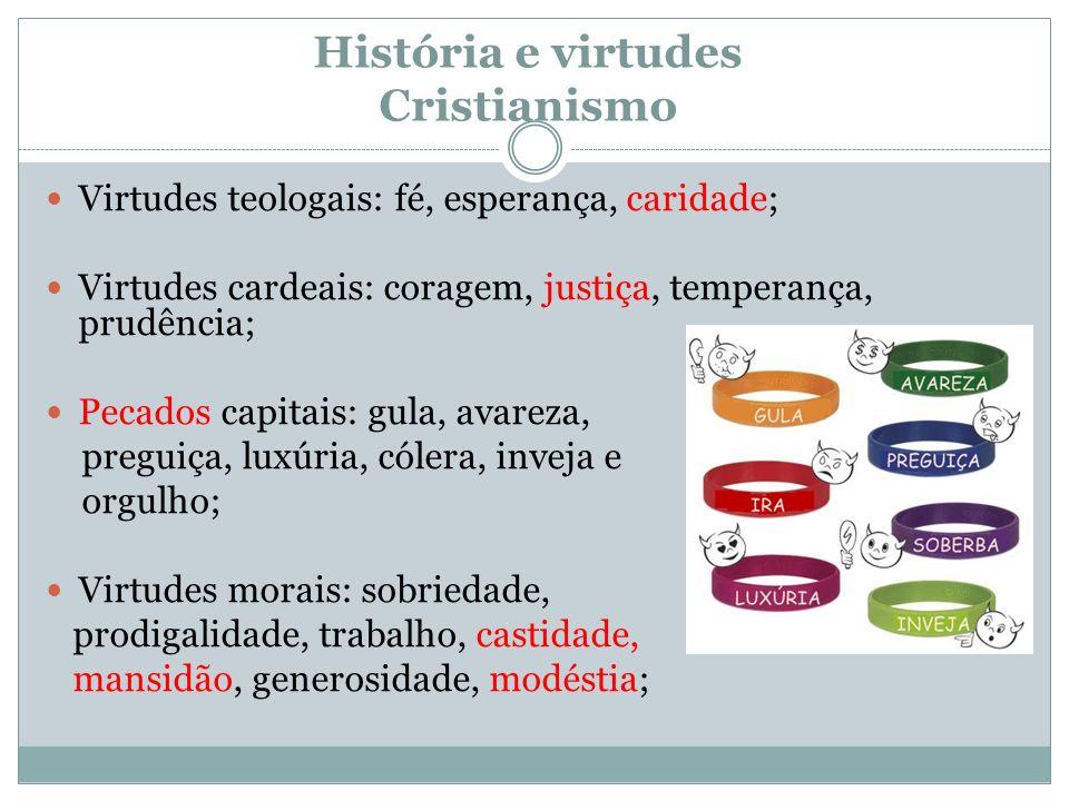 História e virtudes Cristianismo