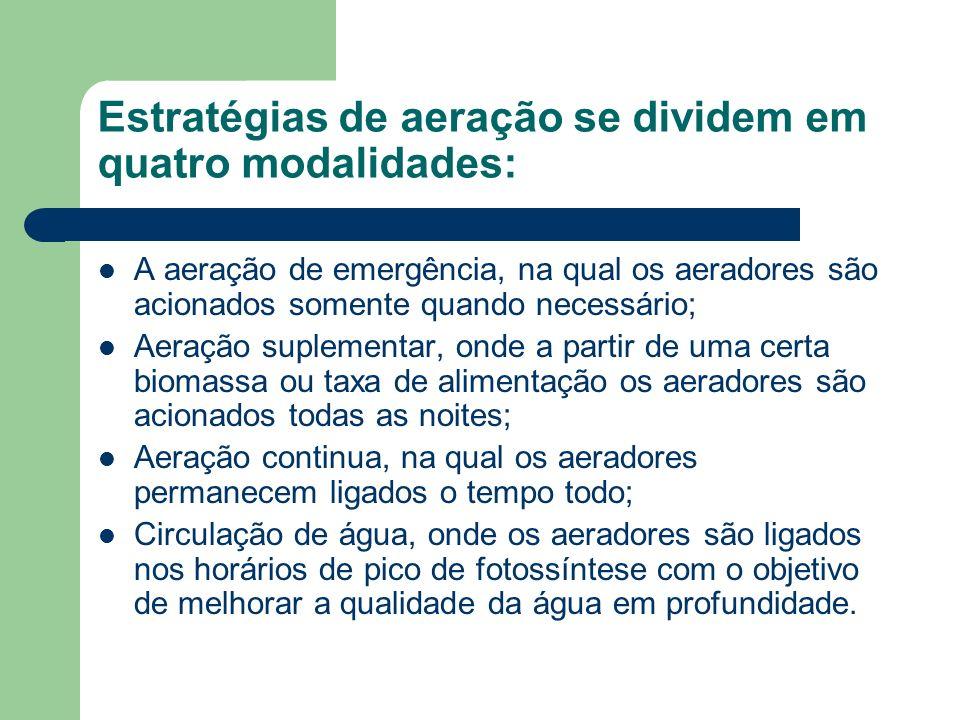 Estratégias de aeração se dividem em quatro modalidades: