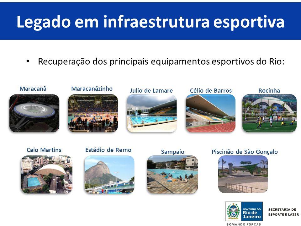 Legado em infraestrutura esportiva