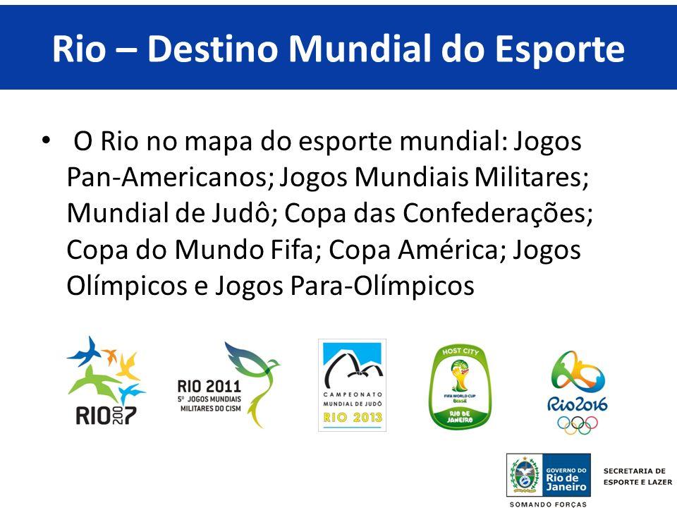 Rio – Destino Mundial do Esporte