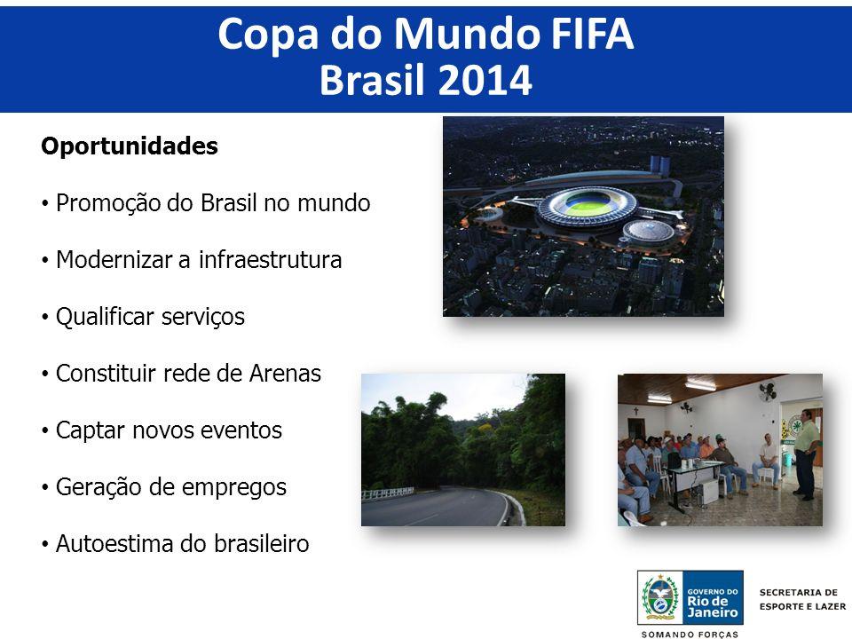 Copa do Mundo FIFA Brasil 2014 Oportunidades