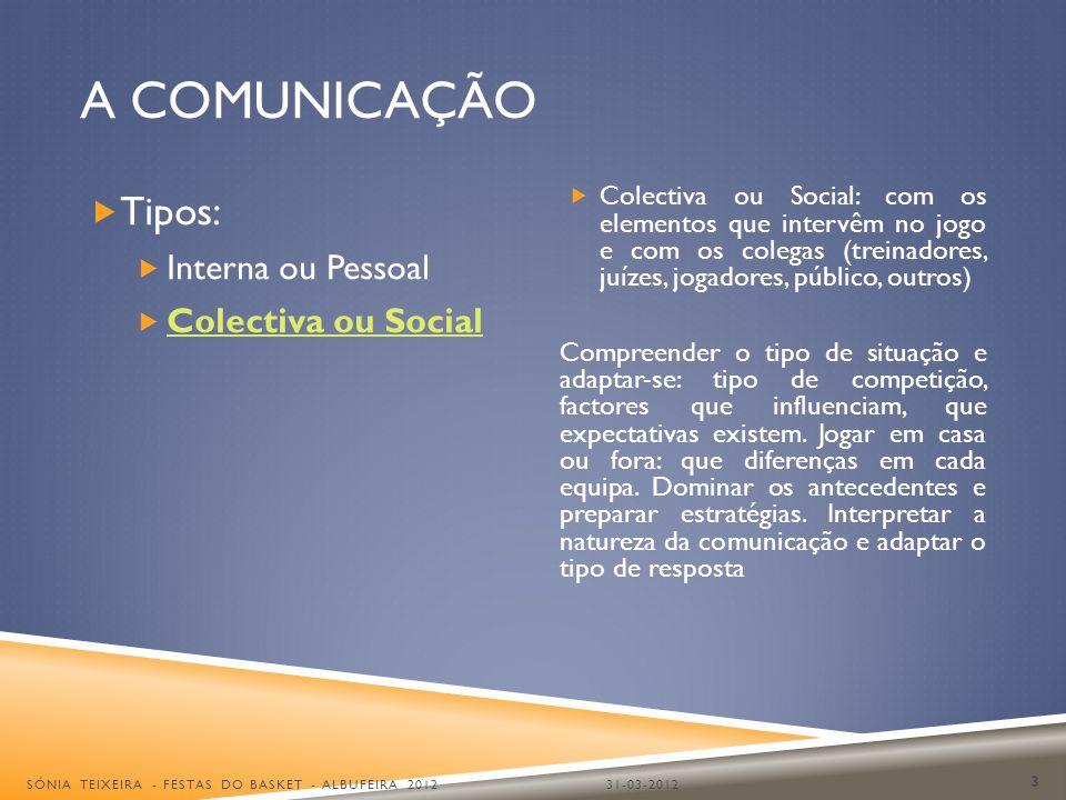 A Comunicação Tipos: Interna ou Pessoal Colectiva ou Social