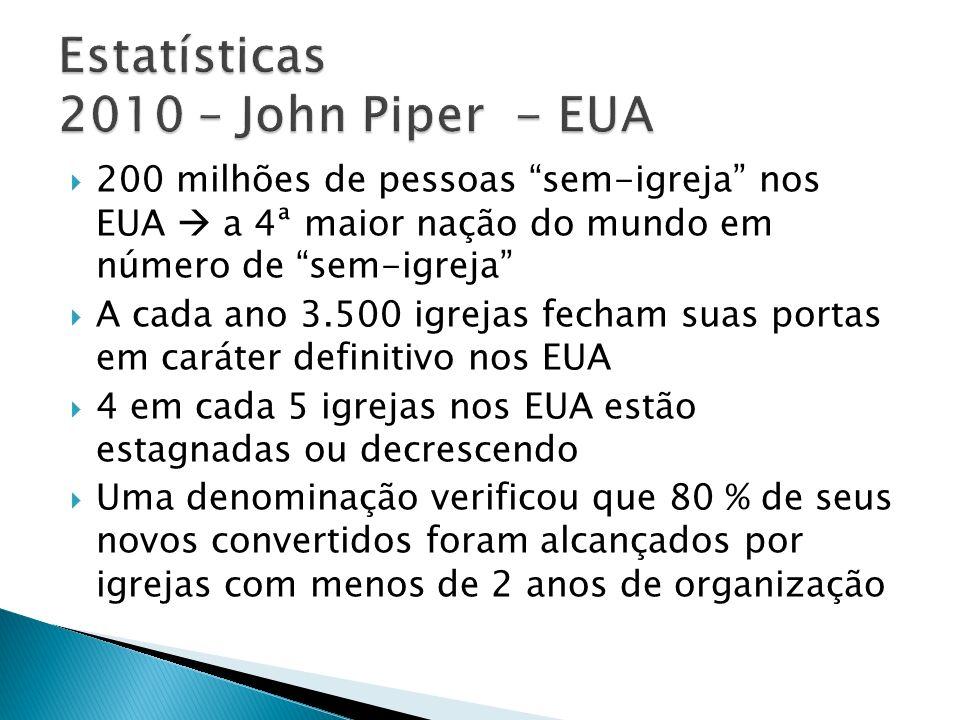 Estatísticas 2010 – John Piper - EUA