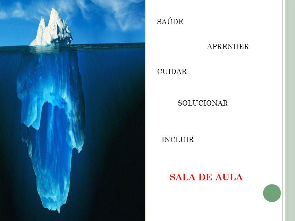 SAÚDE APRENDER CUIDAR SOLUCIONAR INCLUIR SALA DE AULA