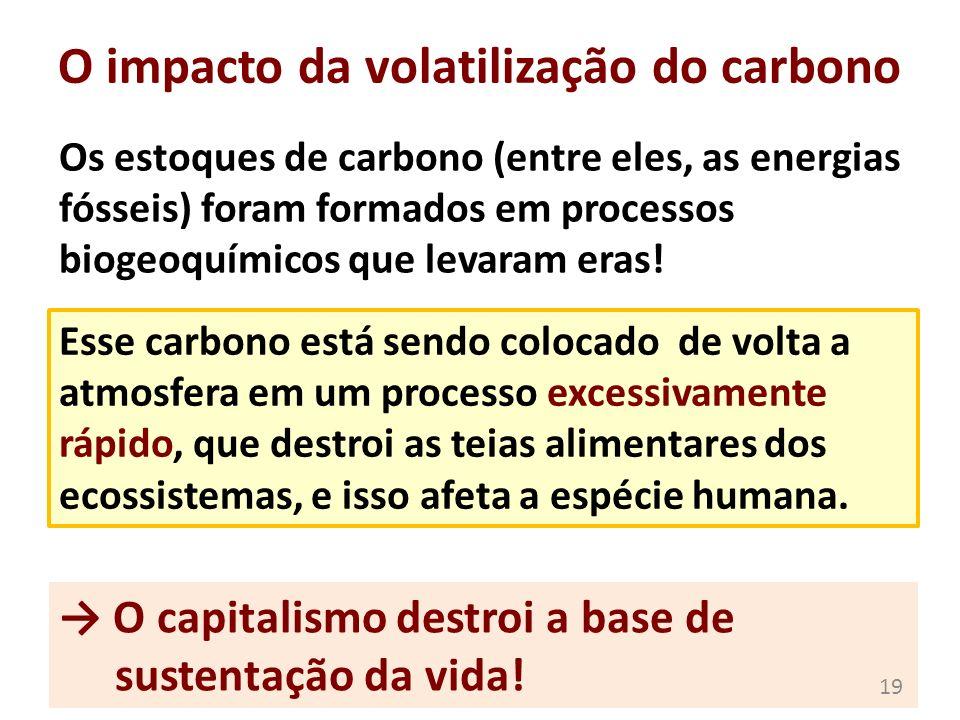 O impacto da volatilização do carbono
