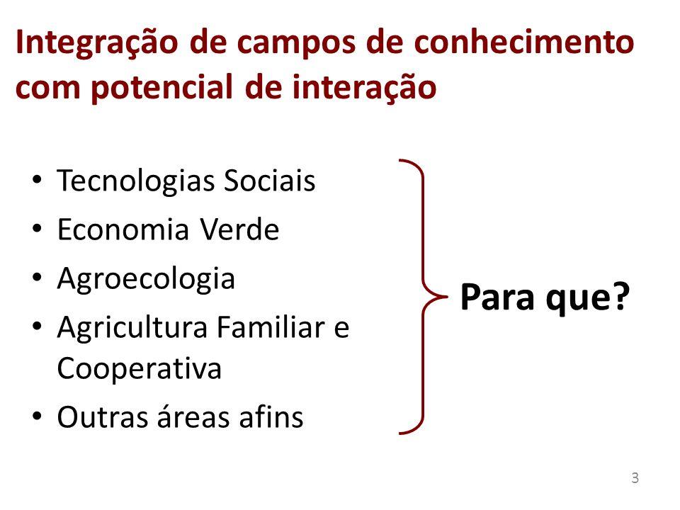 Integração de campos de conhecimento com potencial de interação