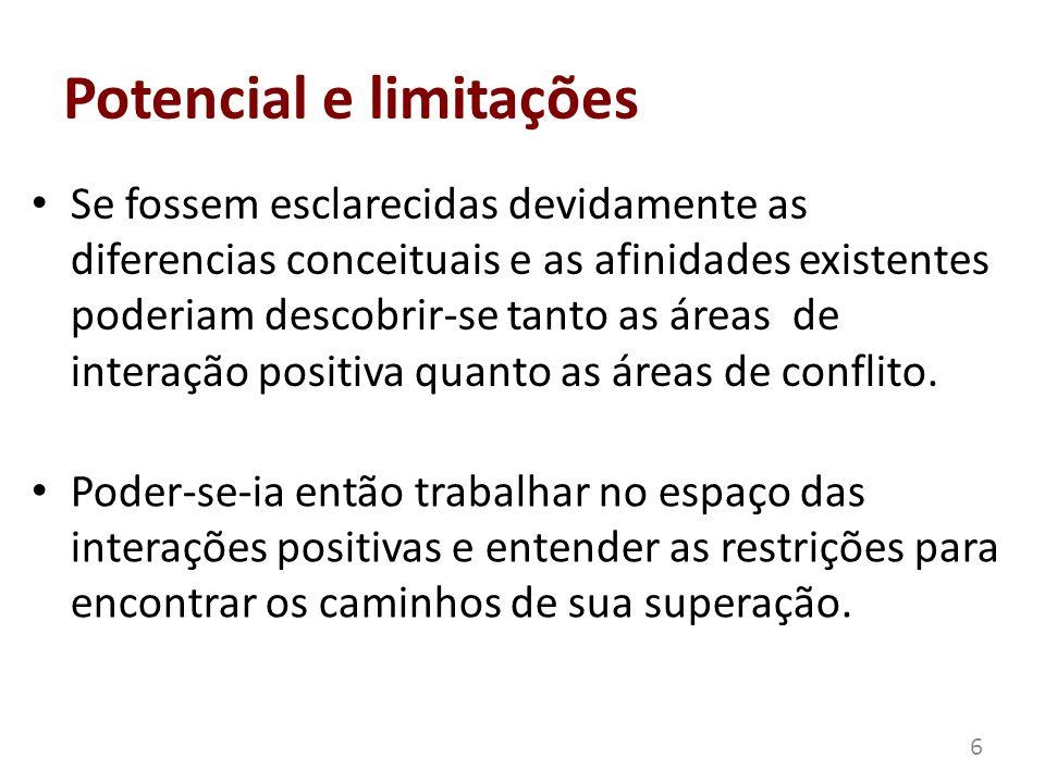 Potencial e limitações