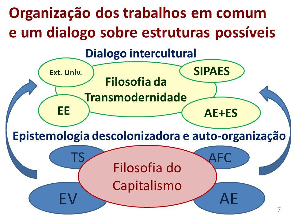 Filosofia da Transmodernidade