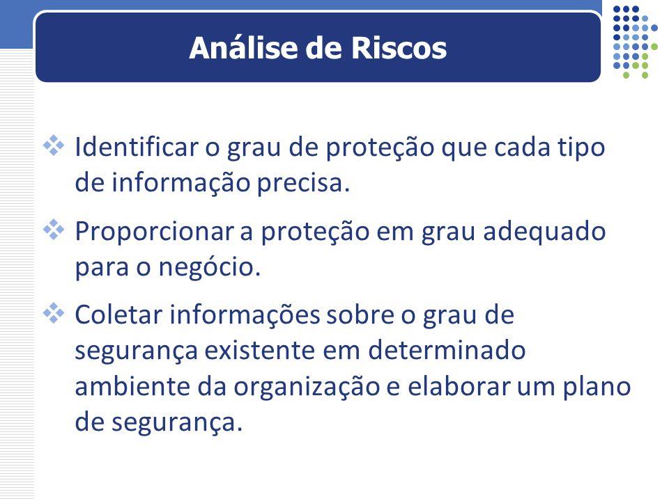 Identificar o grau de proteção que cada tipo de informação precisa.