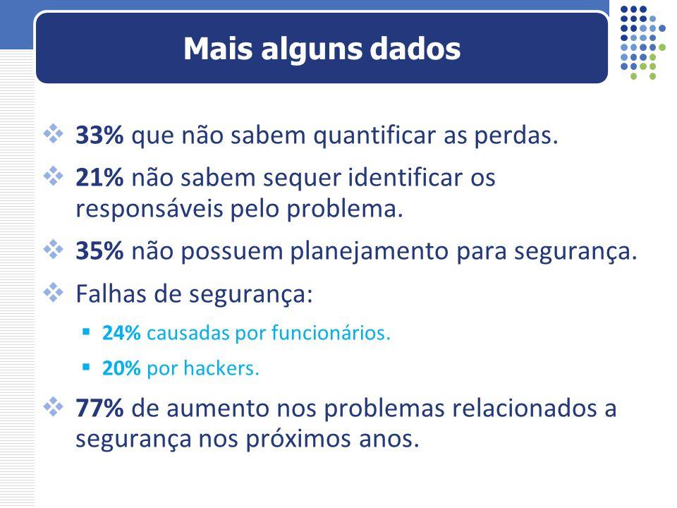 Mais alguns dados 33% que não sabem quantificar as perdas.
