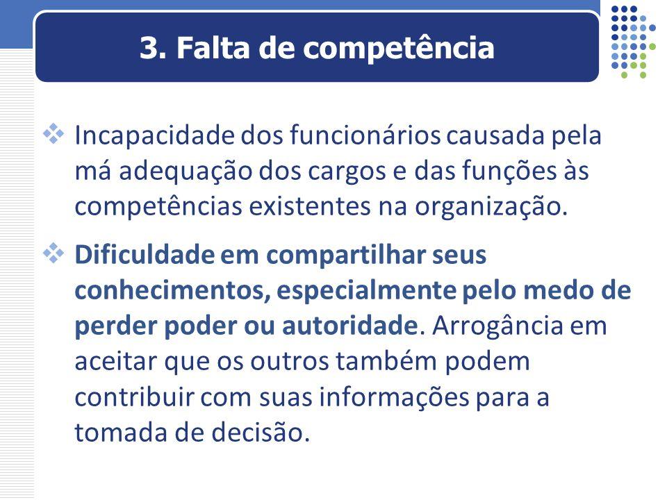 3. Falta de competência Incapacidade dos funcionários causada pela má adequação dos cargos e das funções às competências existentes na organização.