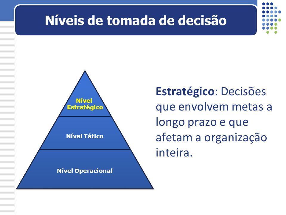 Níveis de tomada de decisão