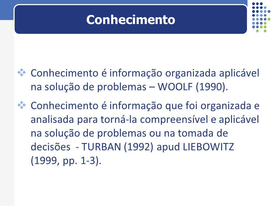Conhecimento Conhecimento é informação organizada aplicável na solução de problemas – WOOLF (1990).
