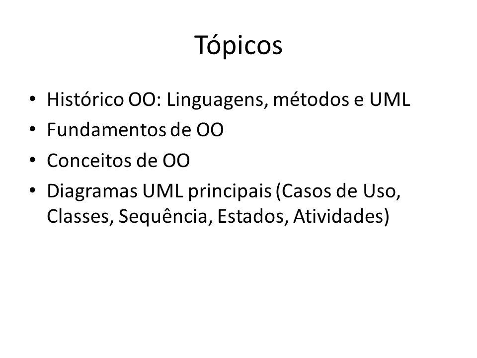 Tópicos Histórico OO: Linguagens, métodos e UML Fundamentos de OO