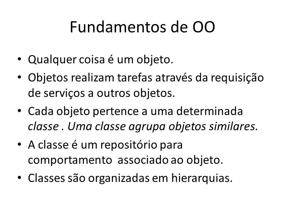 Fundamentos de OO Qualquer coisa é um objeto.