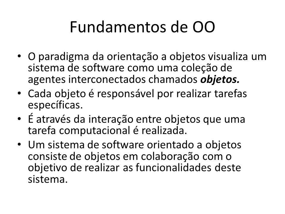 Fundamentos de OO O paradigma da orientação a objetos visualiza um sistema de software como uma coleção de agentes interconectados chamados objetos.