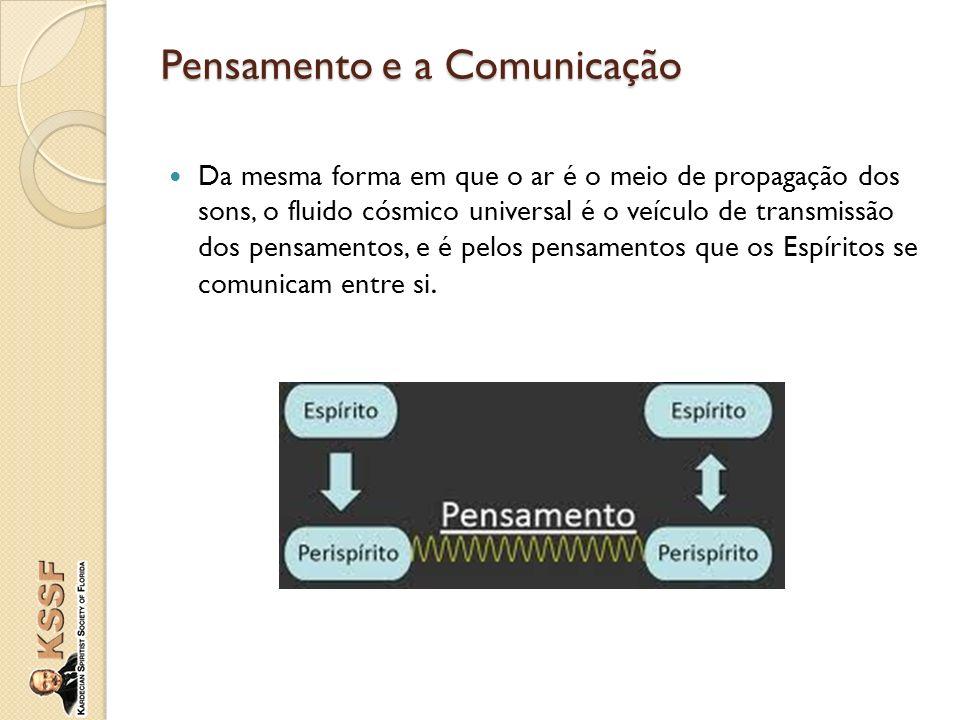 Pensamento e a Comunicação