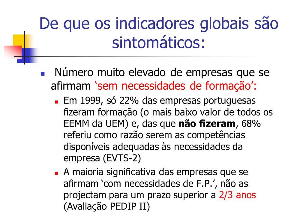 De que os indicadores globais são sintomáticos: