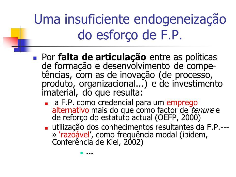 Uma insuficiente endogeneização do esforço de F.P.