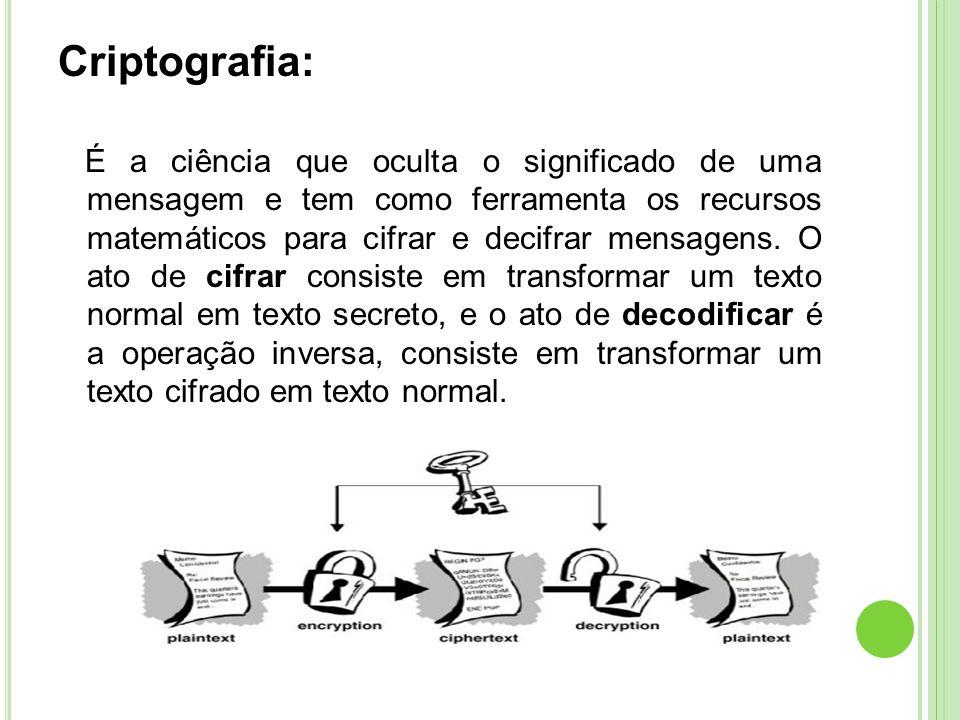 Criptografia: