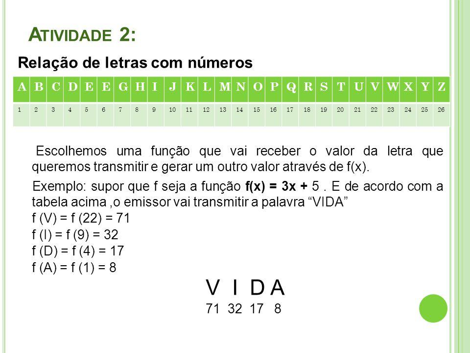 Atividade 2: Relação de letras com números