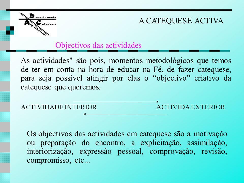 Objectivos das actividades